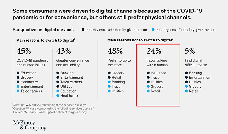 Main-reasons-not-to-switch-to-digital